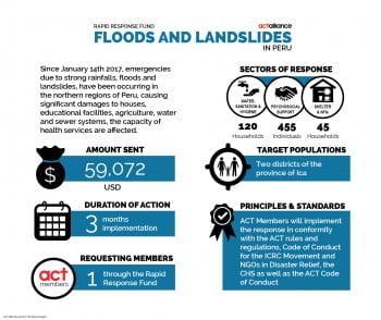 Infographic2_RRF_4_2017_Peru-350x294